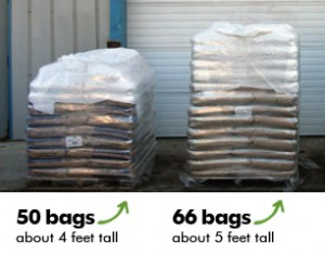 30lb Bags of LG Wood Pellets