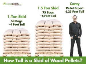 Woodpellets.com