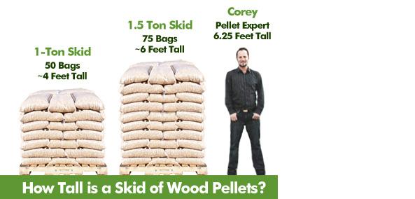 Skid sizes. Should I buy hardwood or softwood pellets? Most pellet stoves  ... - FAQs