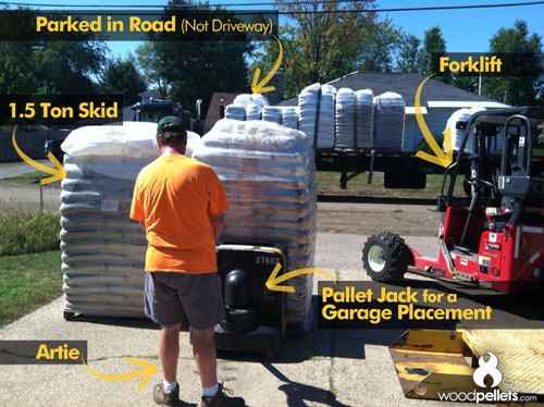 Woodpellets.com Home Delivery