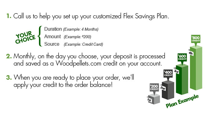 Set Up Your Personalized Flex Savings Plan